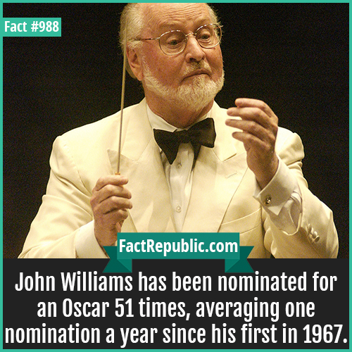 988. John Williams-John Williams has been nominated for an Oscar 51 times, averaging one nomination a year since his first in 1967.