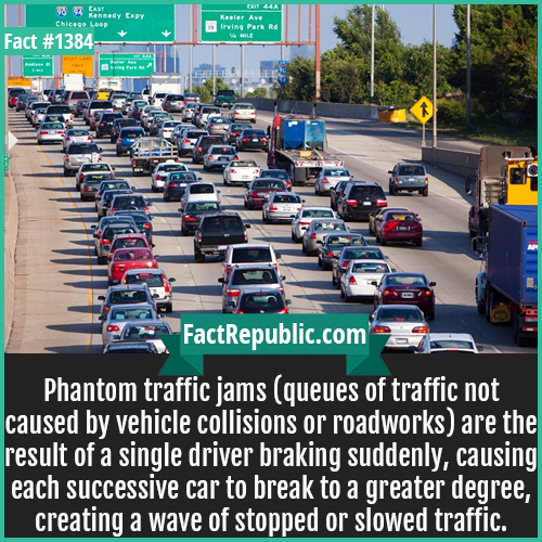 1384. Phantom traffic jams-Phantom traffic jams (queues of traffic not caused by vehicle collisions or roadworks) are the result of a single driver braking suddenly, causing each successive car to break to a greater degree, creating a wave of stopped or slowed traffic.
