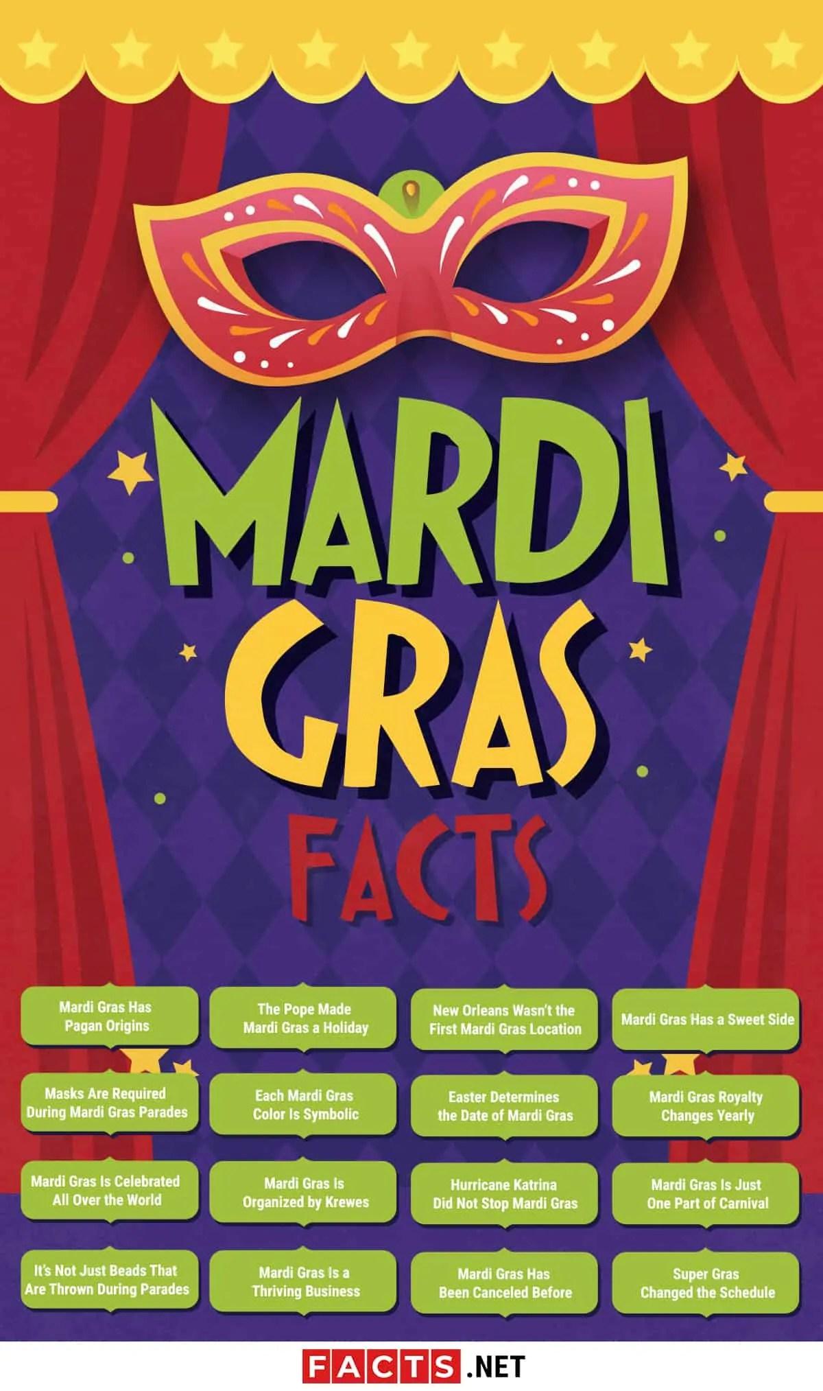 Top 16 Mardi Gras Facts