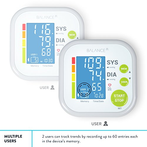 Balance BP Monitor Kit