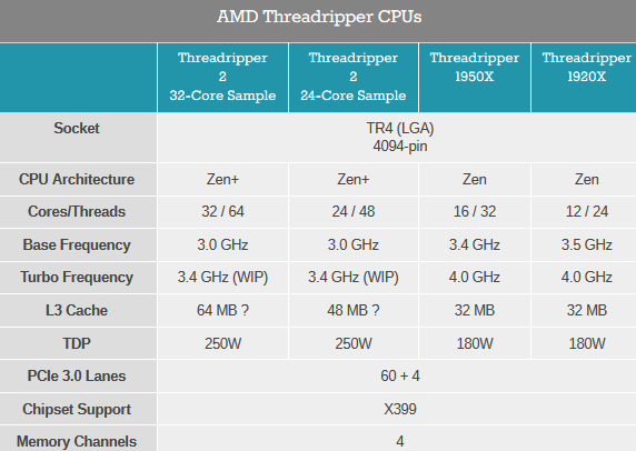 Image: Anandtech