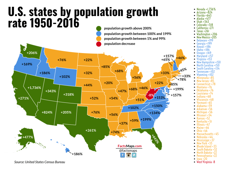 U.S. states by population growth rate 1950-2016