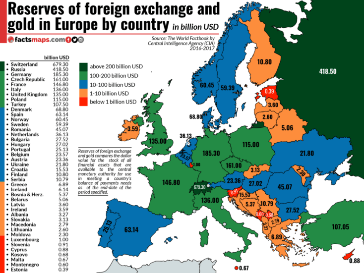 Reserves of foreign exchange and gold in Europe by country