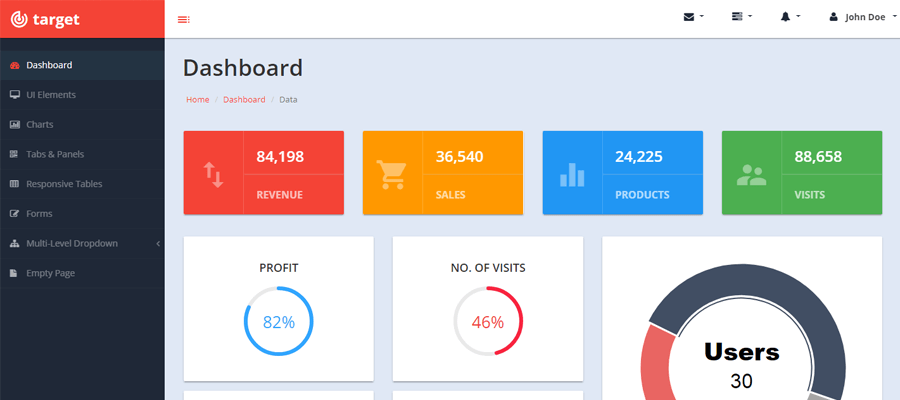 Plantillas Bootstrap archivos - Facturación Web