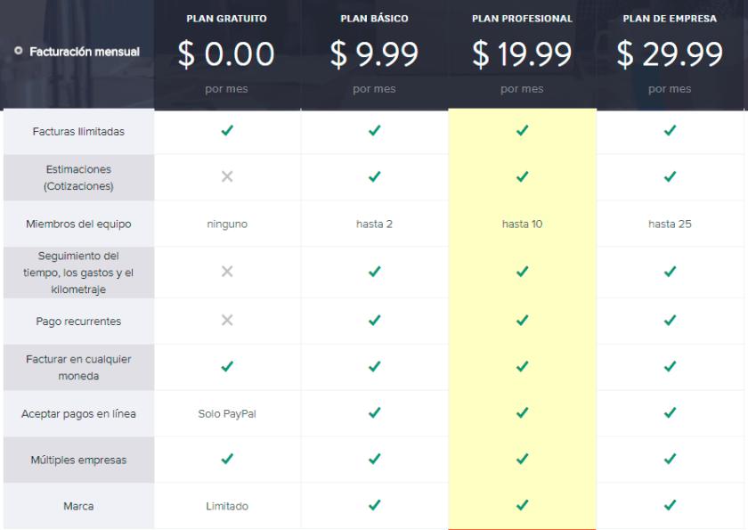 tabla_precios invoicely