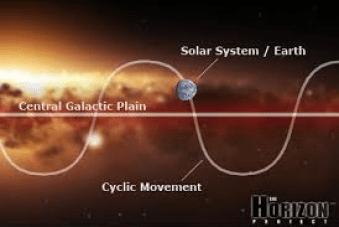 glactic plain