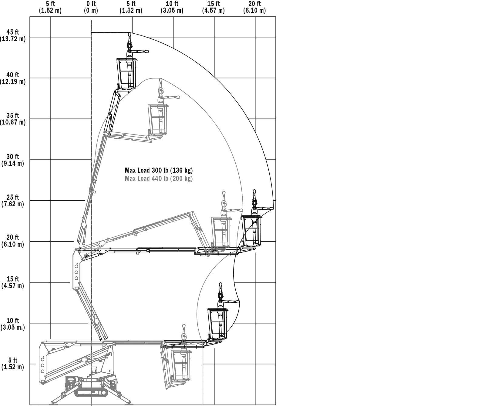 Bay Area Spider Lift Compact Crawler Atrium Lift Rental