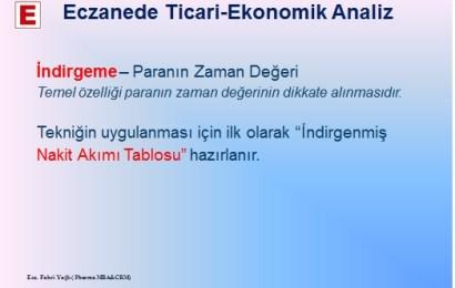Eczanelerde Ticari Ekonomik Analiz