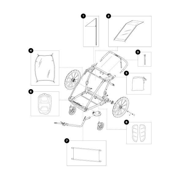 THULE Sonnenschutz für 2-Sitzer | Schwarz | Ersatzteil 2