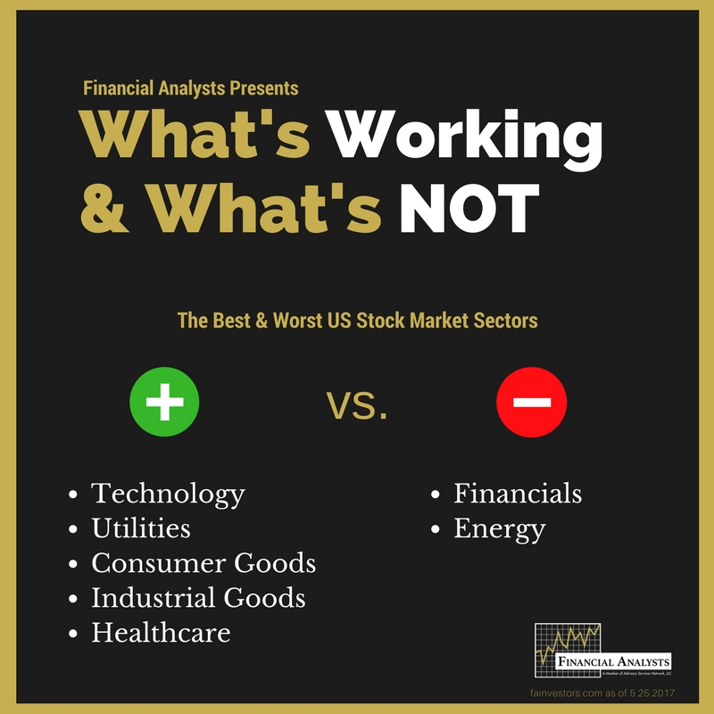 What's Working and What's Not Working