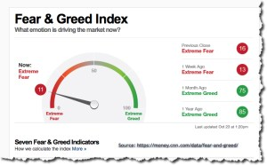 Fear and Greed Index - 2018-10-23_13-37-36 - Financial