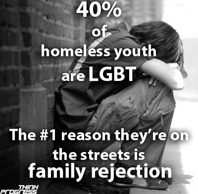 Image result for lgbt homeless youth