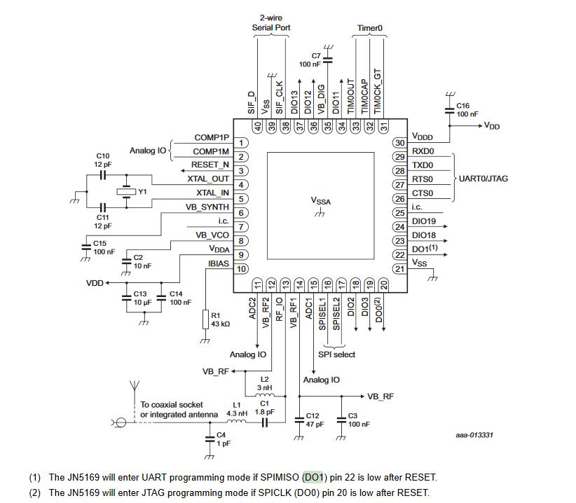 Hack du XIAOMI Mi Smart Temperature and Humidity Sensor