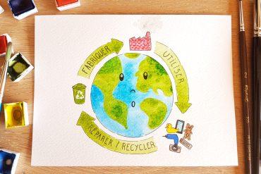 La grande histoire d'un petit déchet : la pollution d'une bouteille en plastique