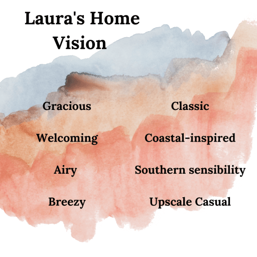 Home Vision Word Cloud by Gratify Home | Fairly Southern