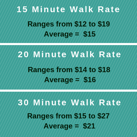 Dog Walk Rates