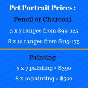 Pet Portrait Prices
