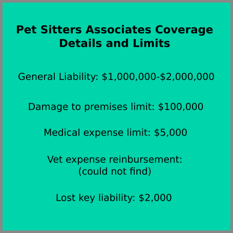PSA insurance coverage for pet sitters