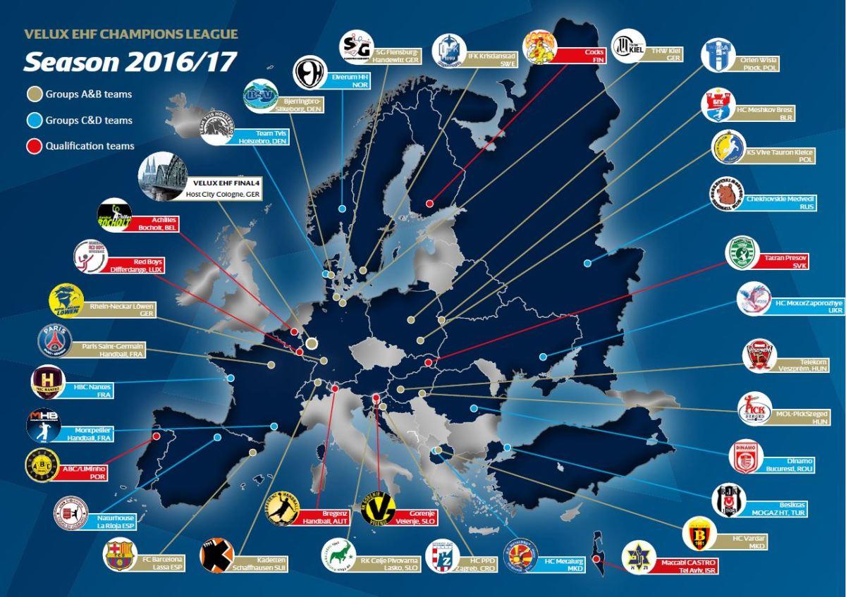 Equipas presentes na EHF Champions League (Foto: eurohandball.com)