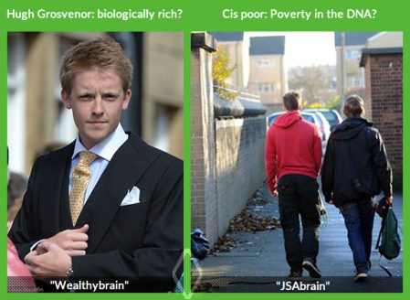 Are wealth & poverty hard wired in humans? Does this mean some people are born to be poor, no matter what they do?