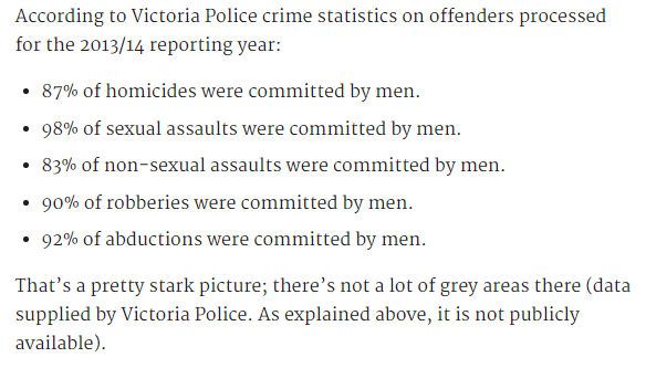 Crimes by sex of offender, Australia - Fair Play For Women
