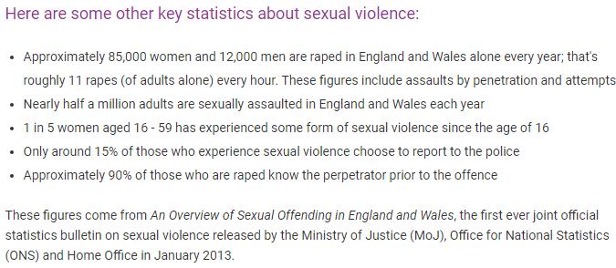 Sexual assault. Some men are like that. FairPlayForWomen.com