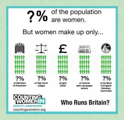 In a sexist society, sex matters - FairPlayForWomen.com