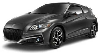 Honda CR-Z 2016 price and specification