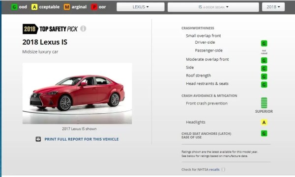 Lexus IS 350 Safety ratings.