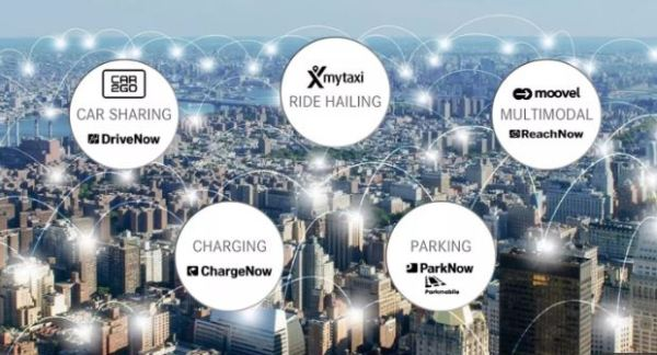 BMW and Daimler Joint mobility services