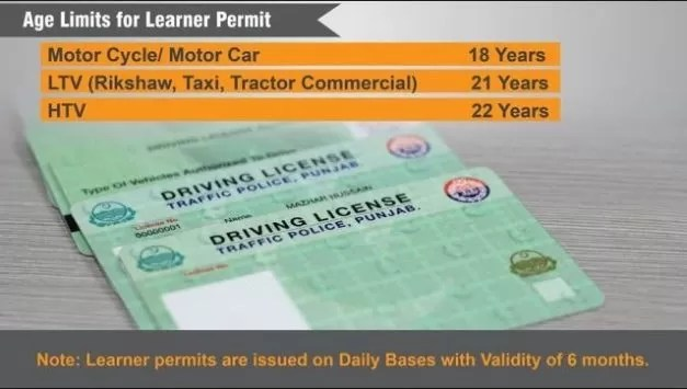 Complete Procedure for Applying and Getting Driving License