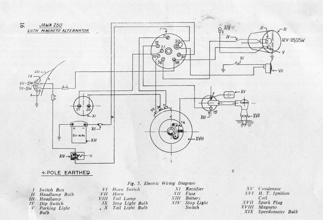 Yezdi Jawa 250 wiring Diagram