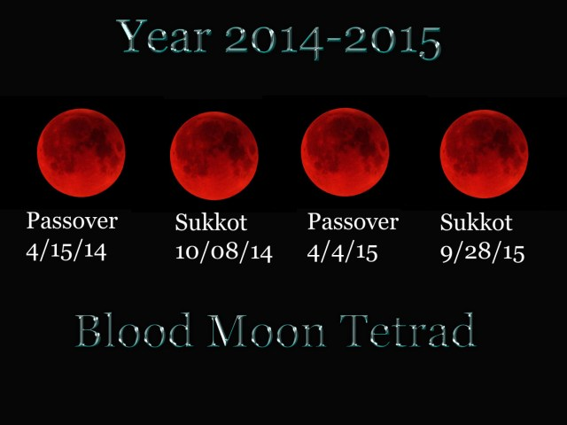 The Blood Moon Tetrad