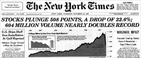 THE 1987 STOCK MARKET CRASH