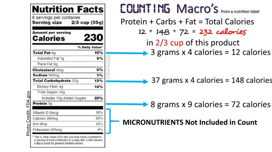 counting-macros-from-a-nutrition-label