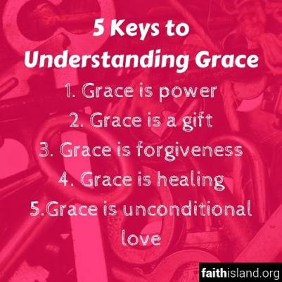 Keys to Understanding Grace