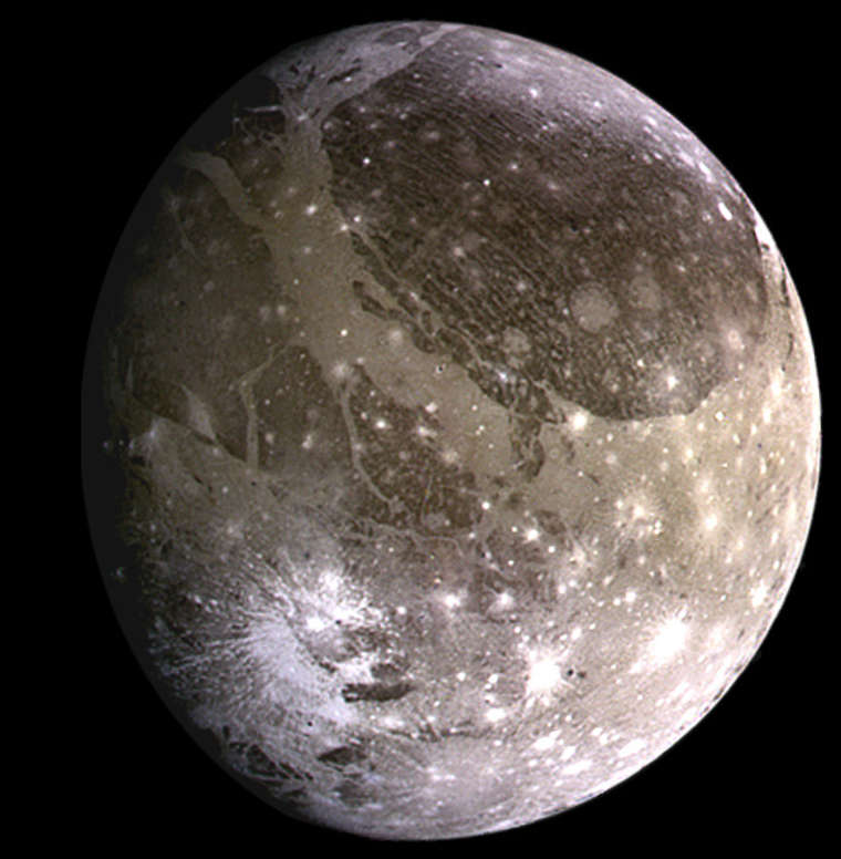 ganymede auroral belt shifting - 760×776