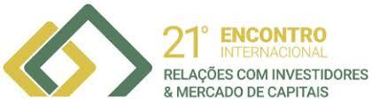 21º Encontro Internacional de Relações com Investidores e Mercado de Capitais ocorrerá em 26 e 27 de junho de 2019