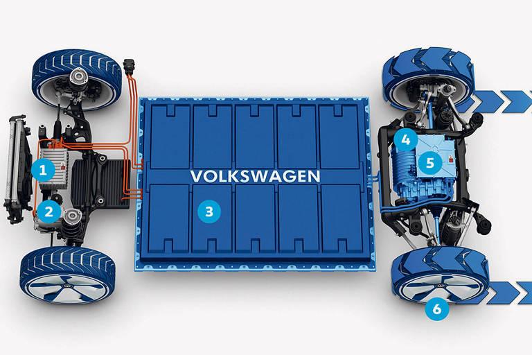 Plataforma da Volks; ela servirá como base para a produção de 50 modelos diferentes, em 2025, promete a montadora - Divulgação