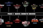 Marvel Cinematic Universe Phase Four