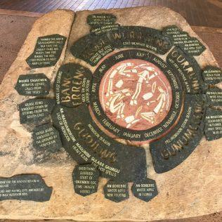 (C) Jule Reiselust: Jahreseinteilung der Aboriginies