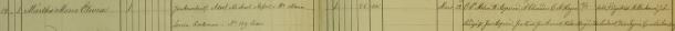 Märtas dop 1866. Vittnen: O.P. Melin, W. Asperén, A. Clevander, C.A. Hagendahl, F. Wijnbladh, A. Backman, J.F. Lindqvist, Fru Asperén, Fru Kull(?), Fru Svanell, Hilda Bergöö, Ida Landsort, Disa Tegnér, Gunilda Svanberg. Örebros Nikolai församling.
