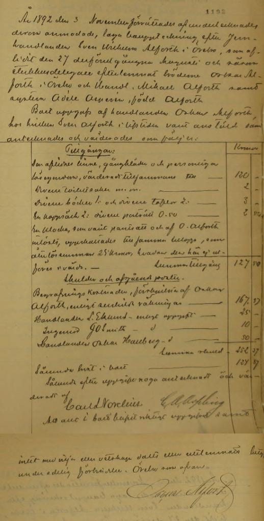 Bouppteckningen efter Sven Wilhelm Alfort.