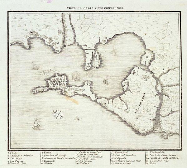 Cádiz år 1813.