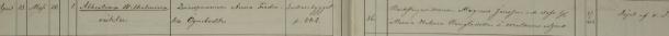Albertina Wilhelminas dop 1865. Vittnen: Backstugusittaren Magnus Jonsson och dess h. Maria Helena Bengtsdotter i Mathems utjord. Ö Tollstad församling.