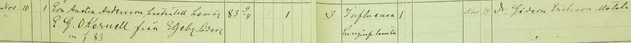 Eva Anelias död 1918. Ekebyborna församling.