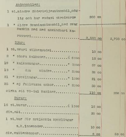 Detalj ur den omfattande bouppteckningen efter Edvard Zetterberg.