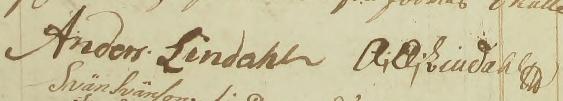 Anders Lindahl och Anders Adam Lindahl 1815.
