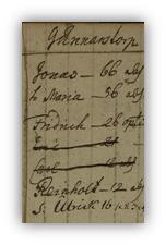 Husförhör i Gunnarstorp, Asby församling ca. 1759. Carls ålder var förmodligen 18.