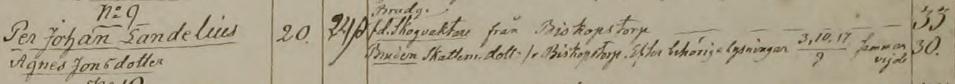 Per Johan och Agnes bröllop 1848. Rök församling.